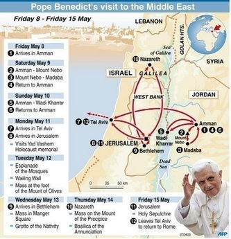 Pope Benedict's itinerary in the land of Jesus and the Apostles.
