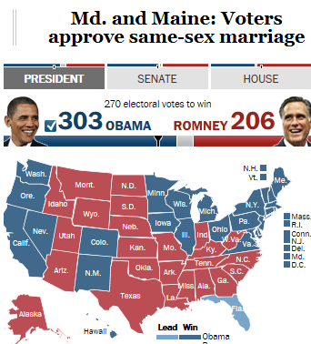 Election Results Graphic On The Washington Post Homepage November 7 Preliminary Results Of The 2012 Us