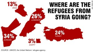 syria-refugees-infographic