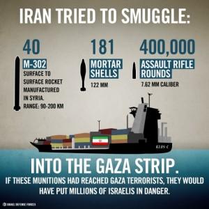 (source: IDF)