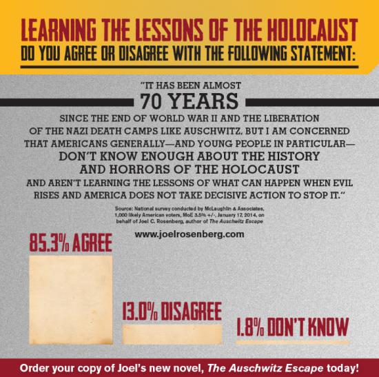 MEME-HolocaustEducation