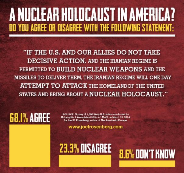 MEME-nuclearholocaust-America