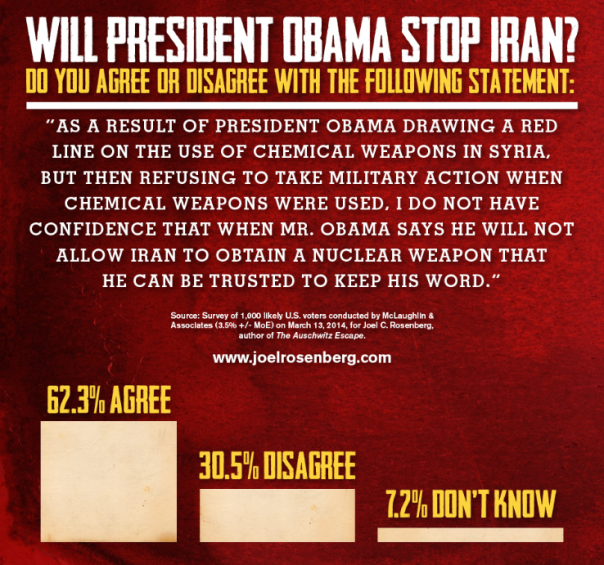 MEME-obama-Iran
