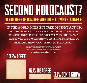 MEME-SecondHolocaust-small